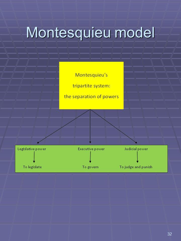 Montesquieu model