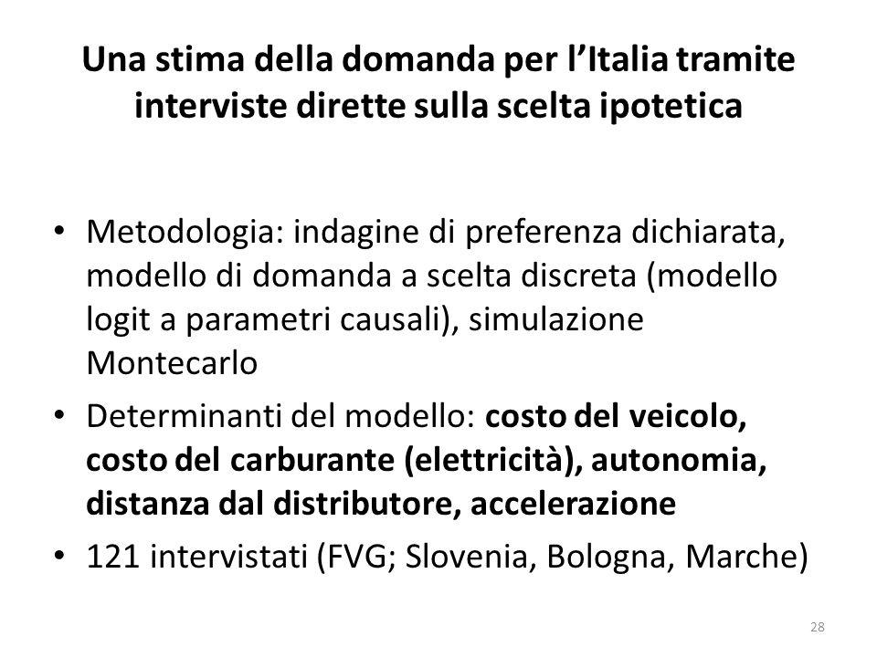 Una stima della domanda per l'Italia tramite interviste dirette sulla scelta ipotetica