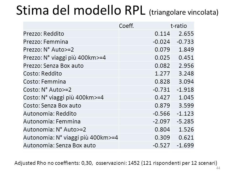 Stima del modello RPL (triangolare vincolata)