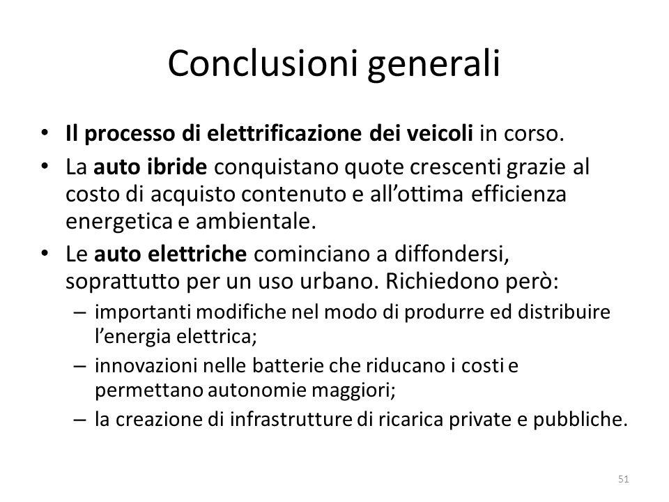 Conclusioni generali Il processo di elettrificazione dei veicoli in corso.
