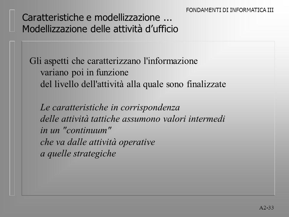 Caratteristiche e modellizzazione