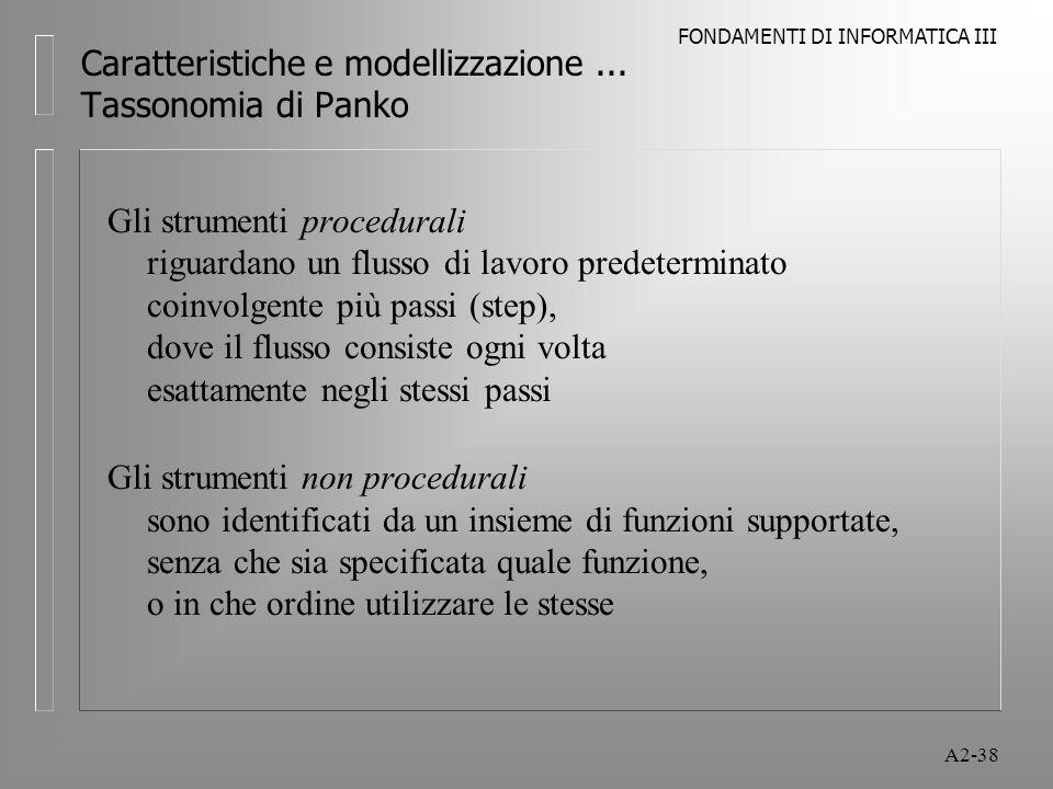 Caratteristiche e modellizzazione ... Tassonomia di Panko