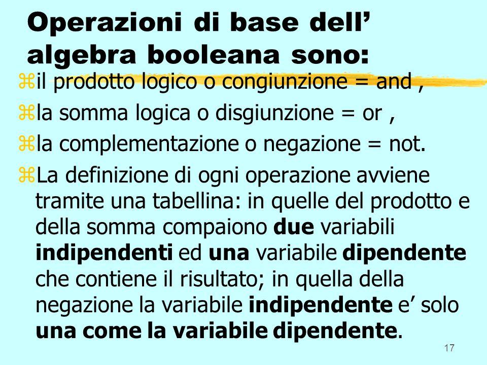 Operazioni di base dell' algebra booleana sono: