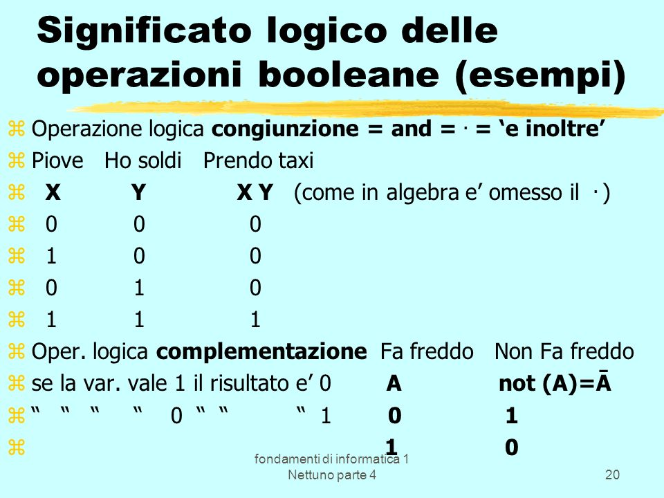 Significato logico delle operazioni booleane (esempi)