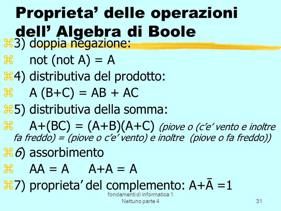 Proprieta' delle operazioni dell' Algebra di Boole