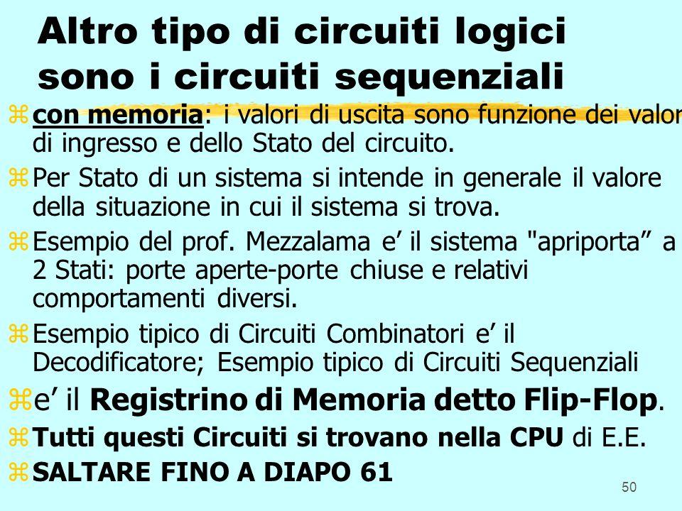 Altro tipo di circuiti logici sono i circuiti sequenziali