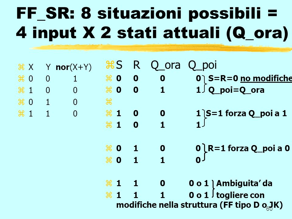 FF_SR: 8 situazioni possibili = 4 input X 2 stati attuali (Q_ora)