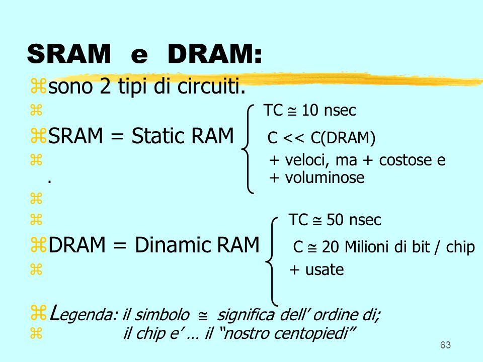 SRAM e DRAM: sono 2 tipi di circuiti.