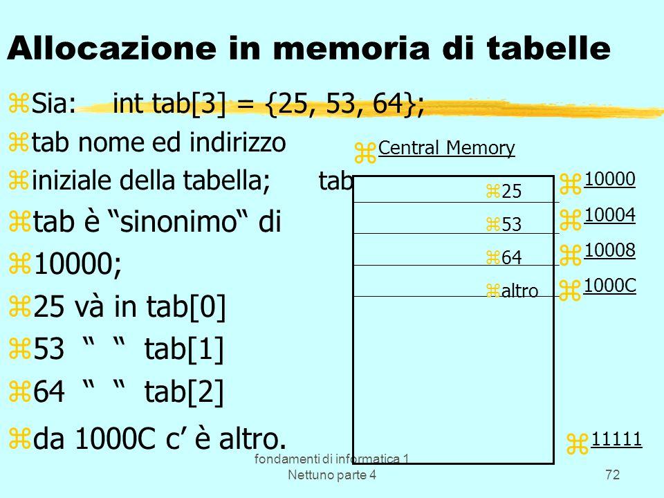 Allocazione in memoria di tabelle
