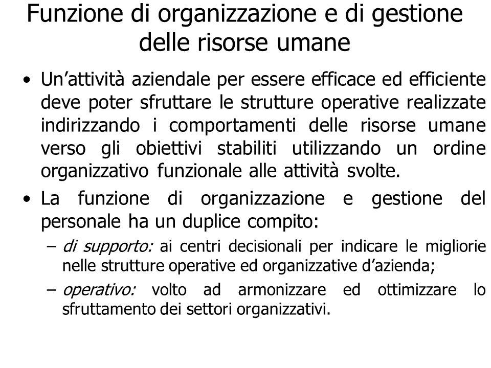 Funzione di organizzazione e di gestione delle risorse umane