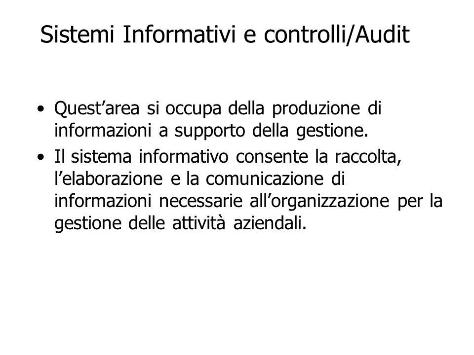 Sistemi Informativi e controlli/Audit