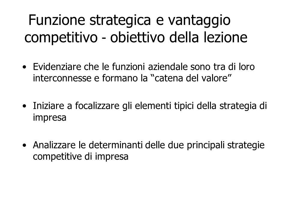 Funzione strategica e vantaggio competitivo - obiettivo della lezione