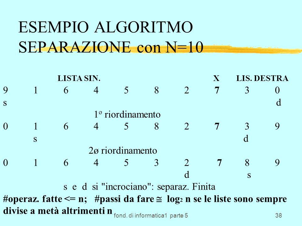 ESEMPIO ALGORITMO SEPARAZIONE con N=10