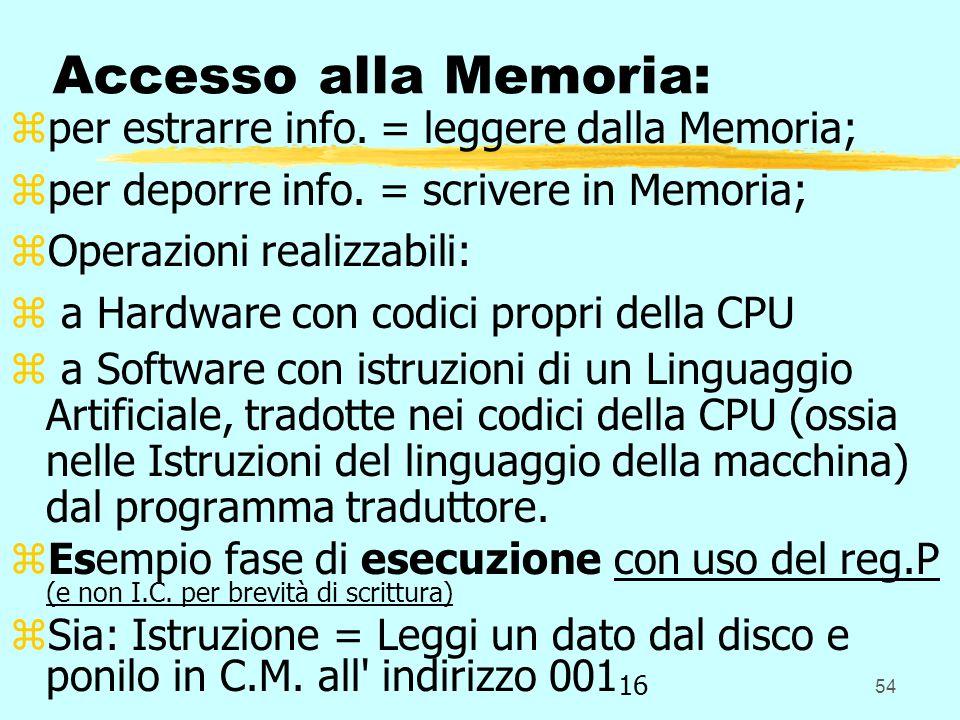 Accesso alla Memoria: per estrarre info. = leggere dalla Memoria;
