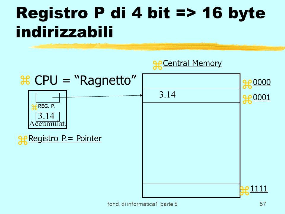 Registro P di 4 bit => 16 byte indirizzabili
