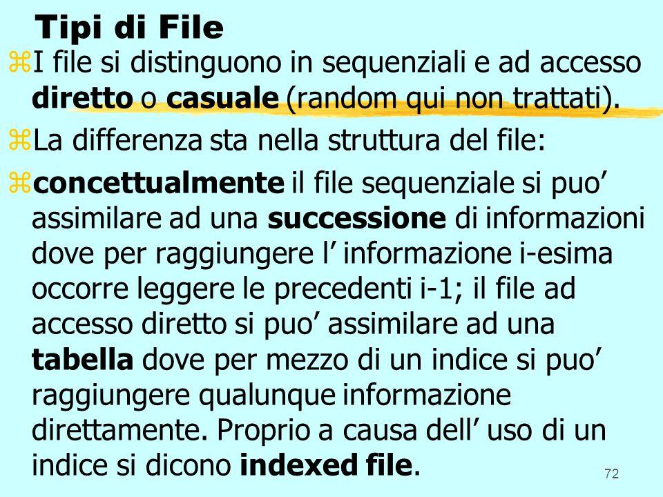 Tipi di File I file si distinguono in sequenziali e ad accesso diretto o casuale (random qui non trattati).