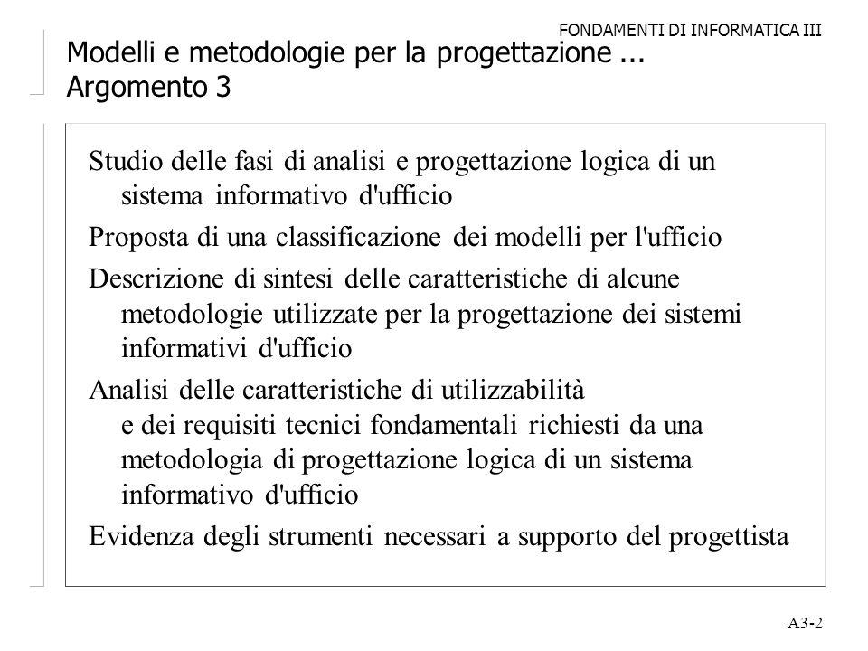 Modelli e metodologie per la progettazione ... Argomento 3