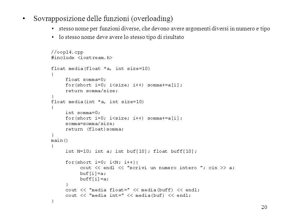 Sovrapposizione delle funzioni (overloading)