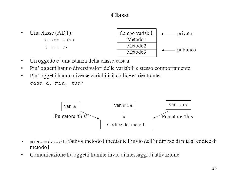 Classi Una classe (ADT):