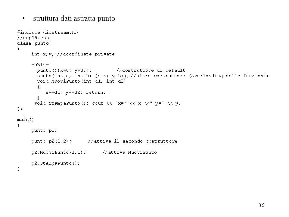 struttura dati astratta punto