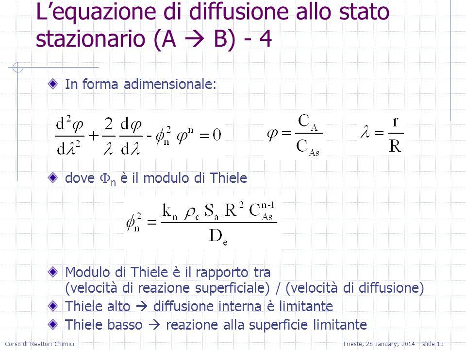 L'equazione di diffusione allo stato stazionario (A  B) - 4