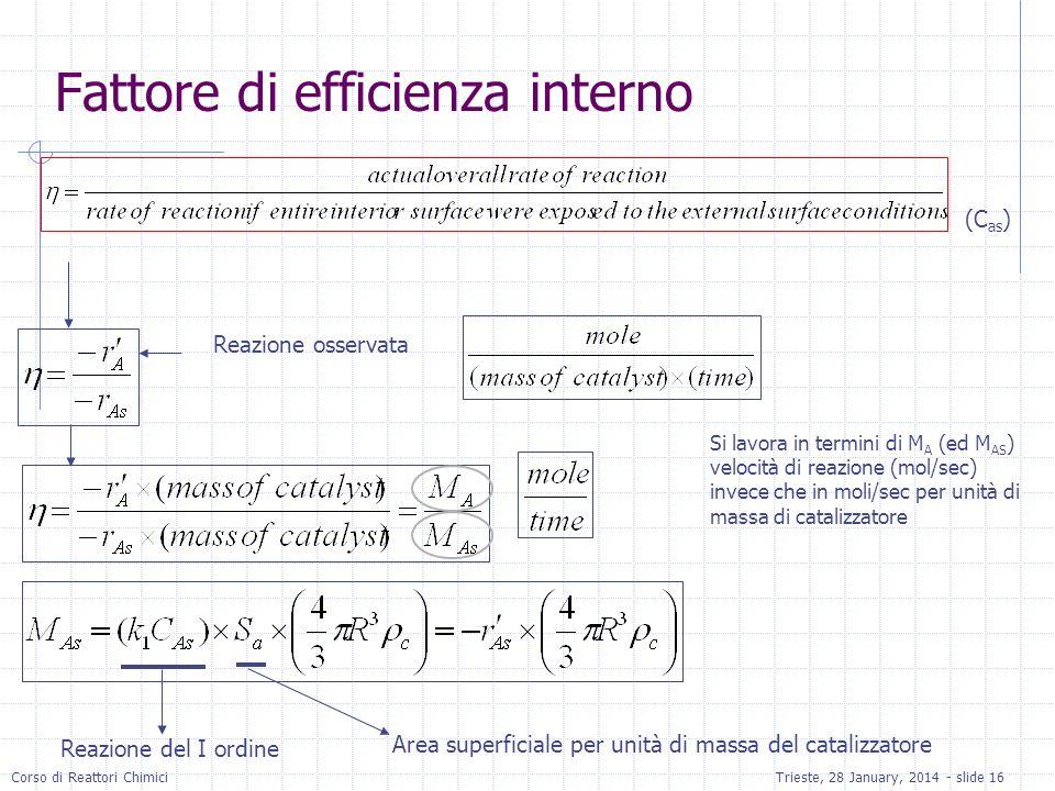 Fattore di efficienza interno