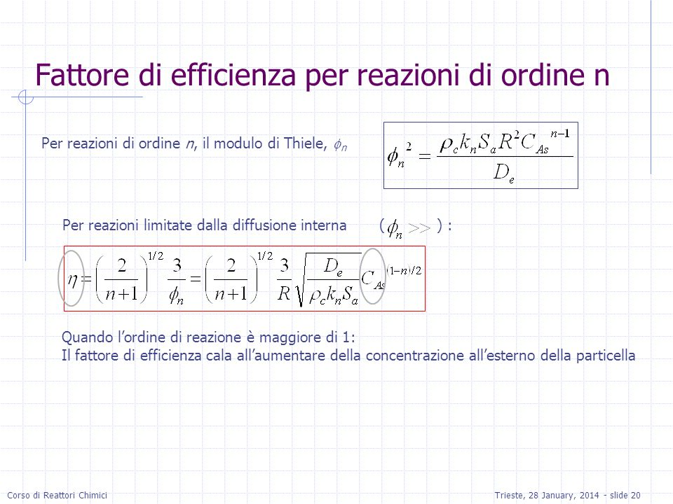 Fattore di efficienza per reazioni di ordine n