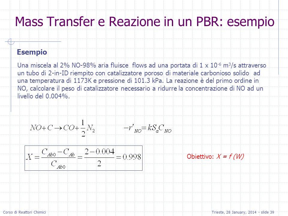Mass Transfer e Reazione in un PBR: esempio