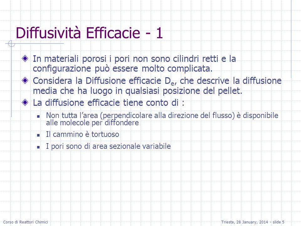 Diffusività Efficacie - 1