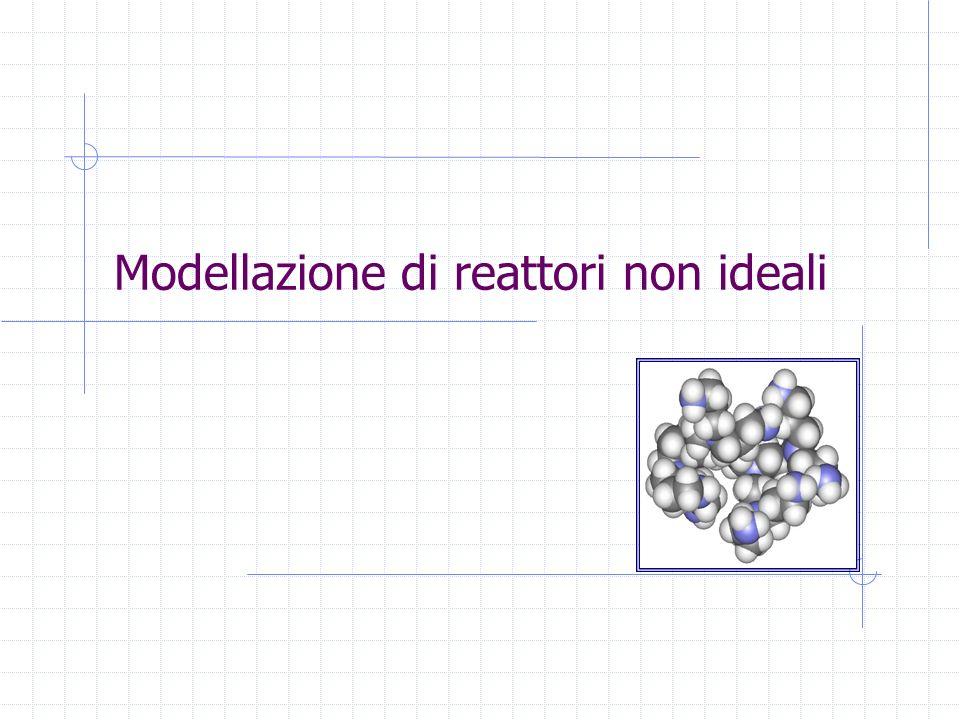 Modellazione di reattori non ideali