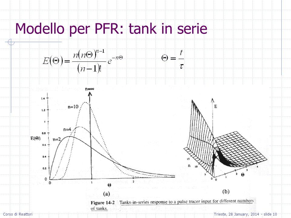 Modello per PFR: tank in serie