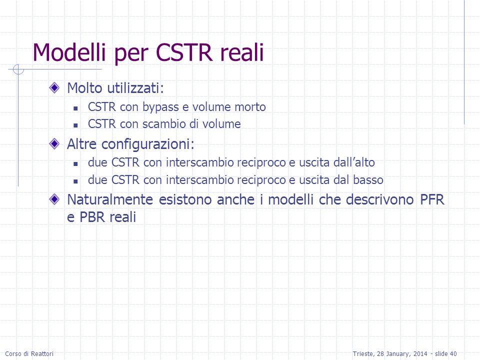 Modelli per CSTR reali Molto utilizzati: Altre configurazioni: