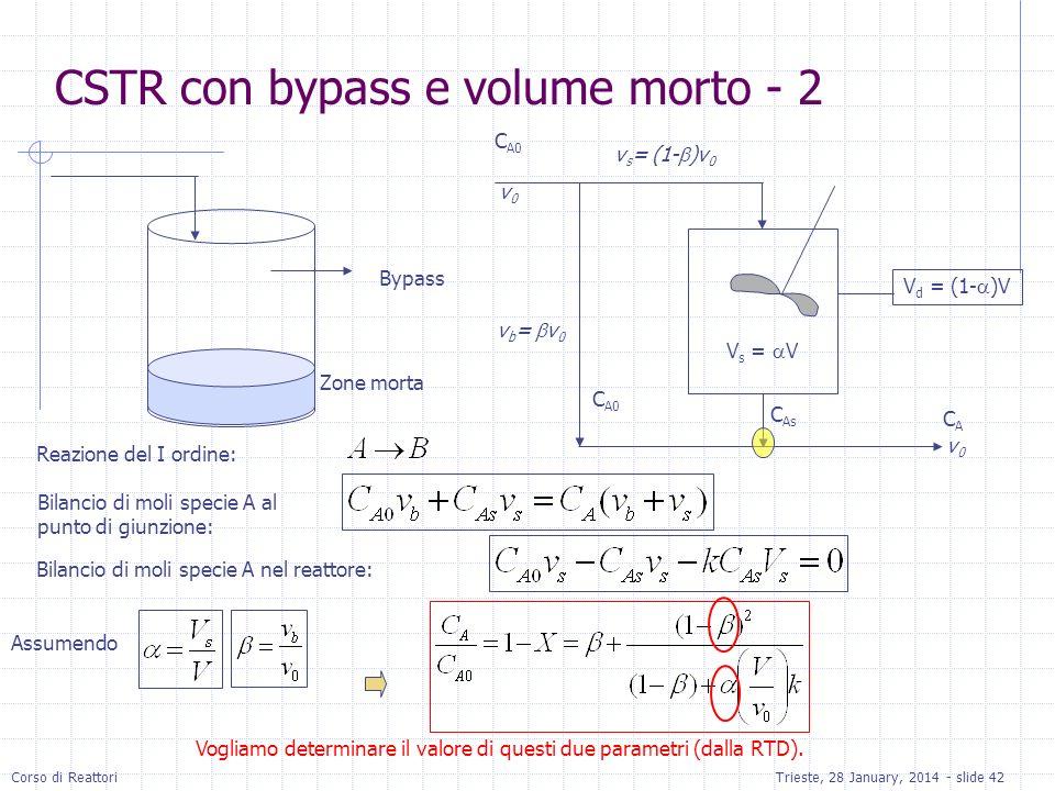 CSTR con bypass e volume morto - 2