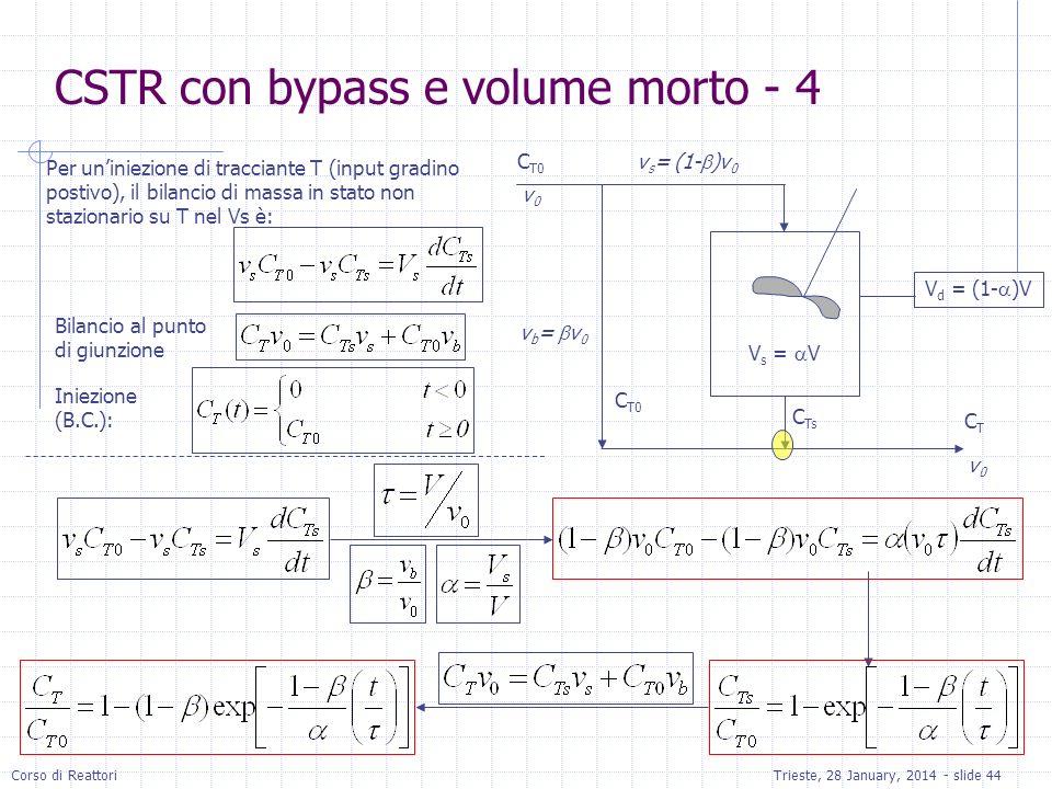 CSTR con bypass e volume morto - 4