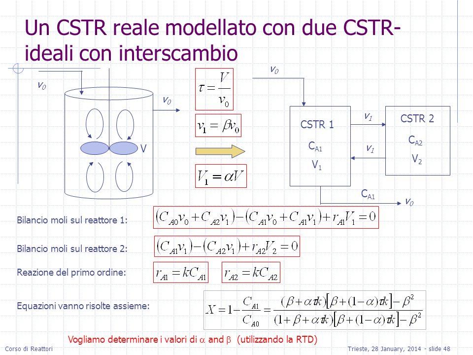 Un CSTR reale modellato con due CSTR-ideali con interscambio