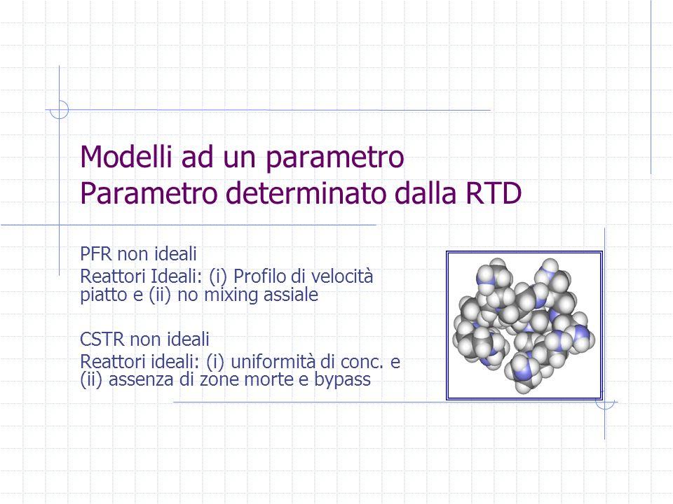 Modelli ad un parametro Parametro determinato dalla RTD