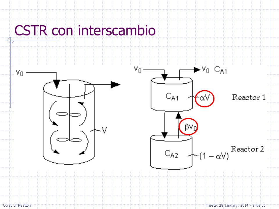 CSTR con interscambio