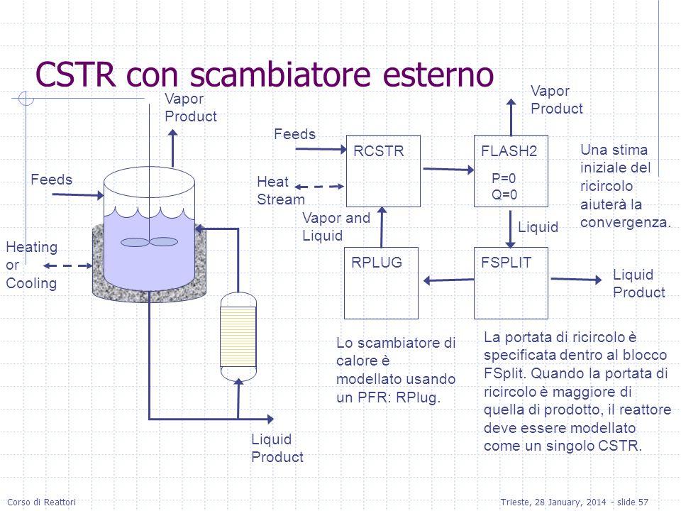 CSTR con scambiatore esterno