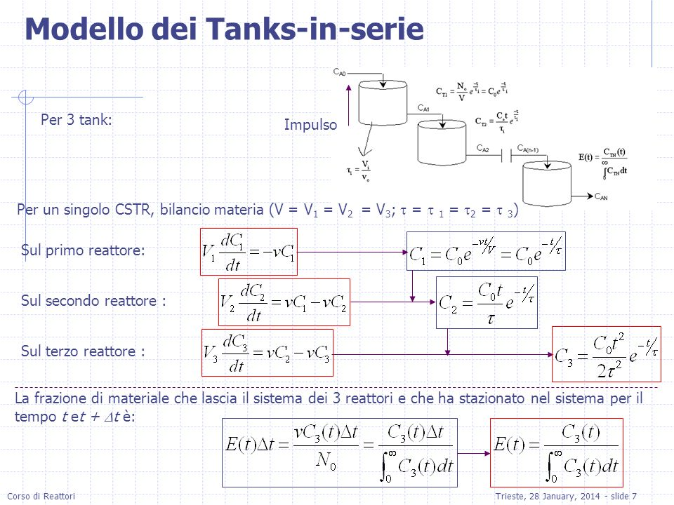 Modello dei Tanks-in-serie