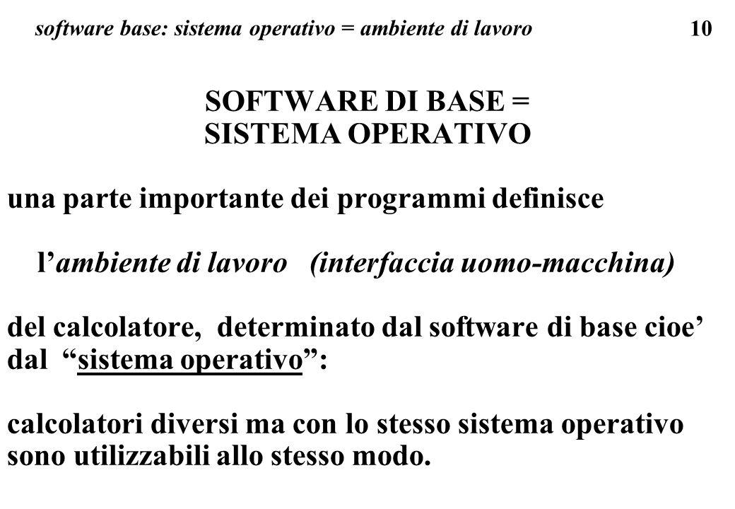 software base: sistema operativo = ambiente di lavoro