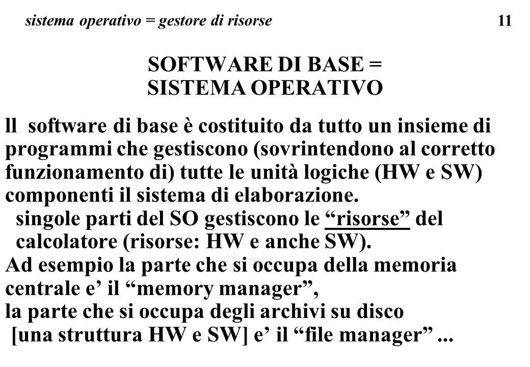 sistema operativo = gestore di risorse