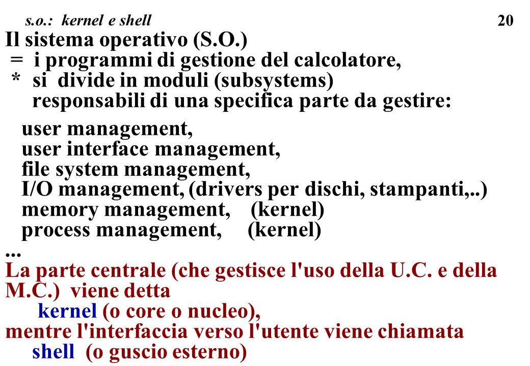Il sistema operativo (S.O.) = i programmi di gestione del calcolatore,
