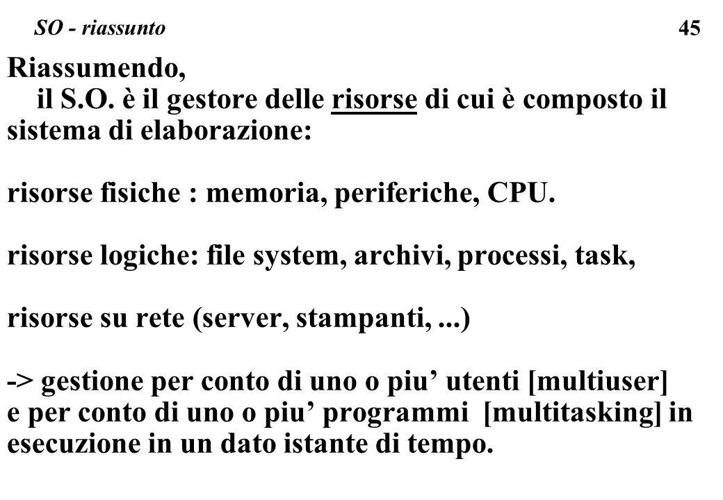 risorse fisiche : memoria, periferiche, CPU.