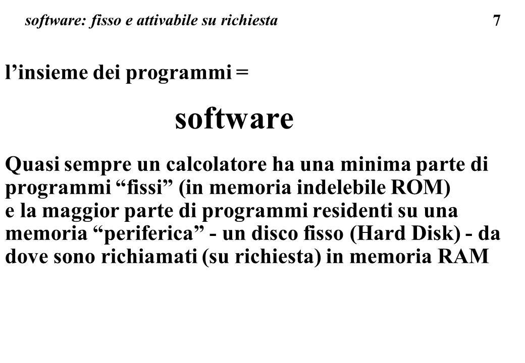 software: fisso e attivabile su richiesta