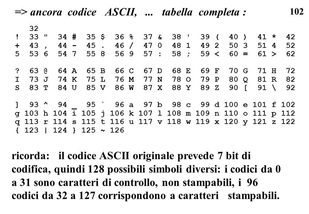 => ancora codice ASCII, ... tabella completa :