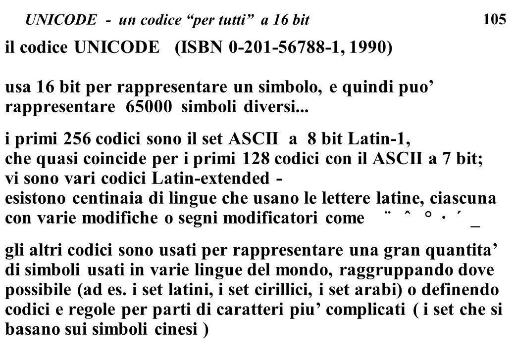 UNICODE - un codice per tutti a 16 bit