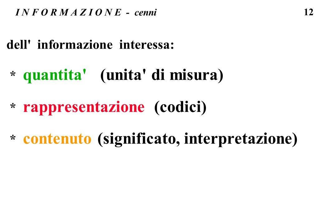 dell informazione interessa: * quantita (unita di misura)