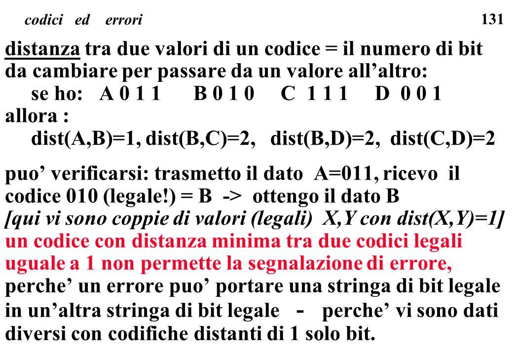 distanza tra due valori di un codice = il numero di bit