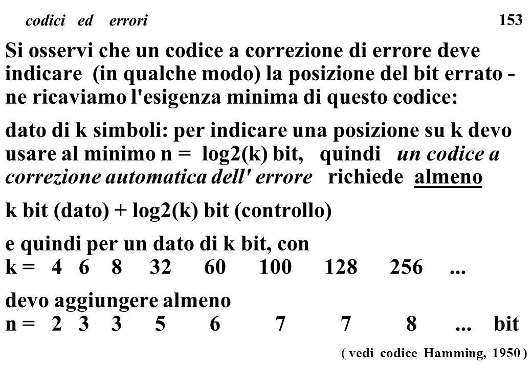 k bit (dato) + log2(k) bit (controllo)