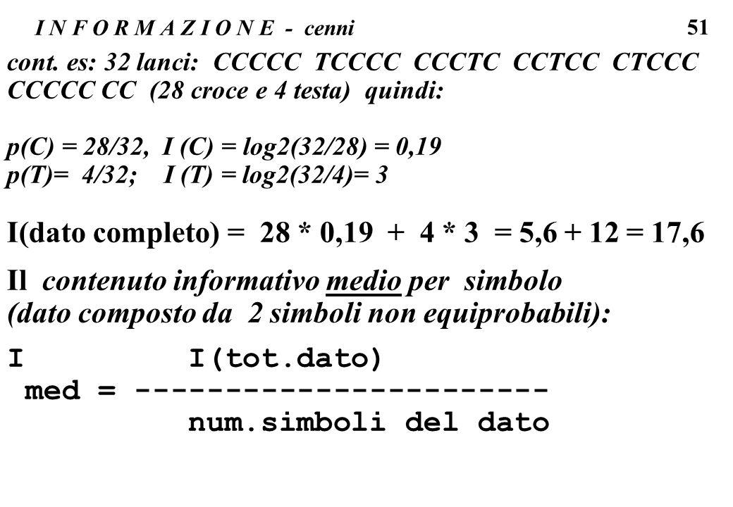 I(dato completo) = 28 * 0,19 + 4 * 3 = 5,6 + 12 = 17,6